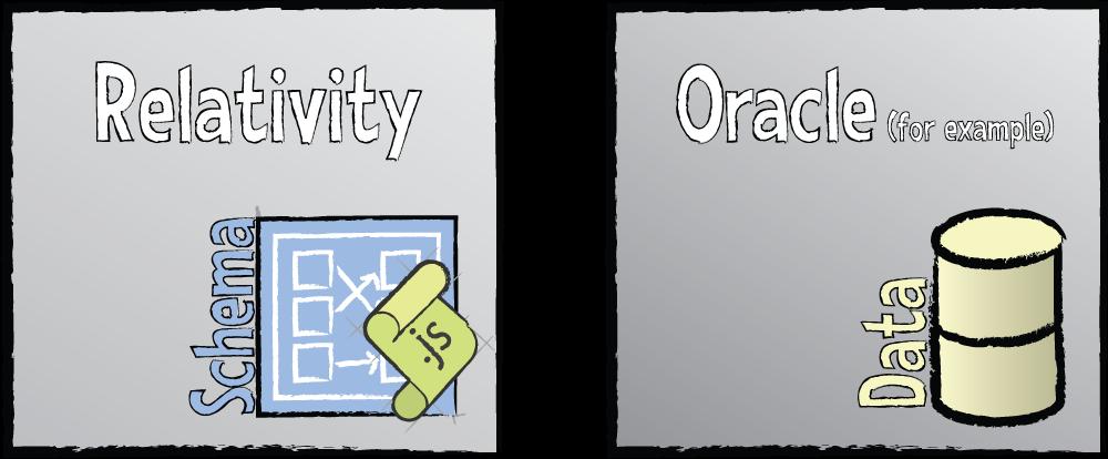 Relativity Server   Data Abstract
